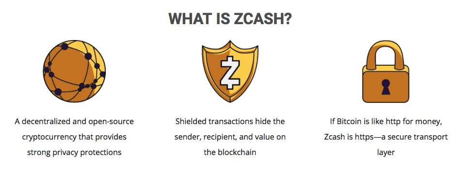 what is zcash for
