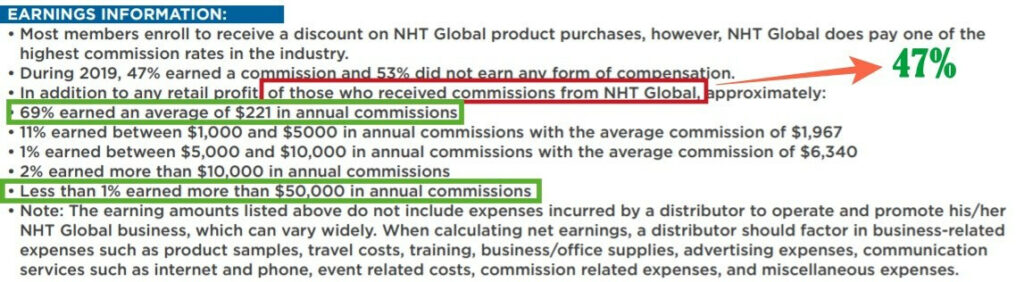 is NHT Global legit or Pyramid Scheme scam